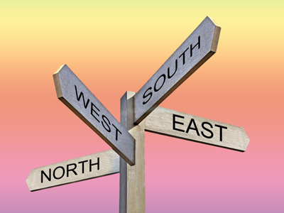 Sign showing North, East, South and West