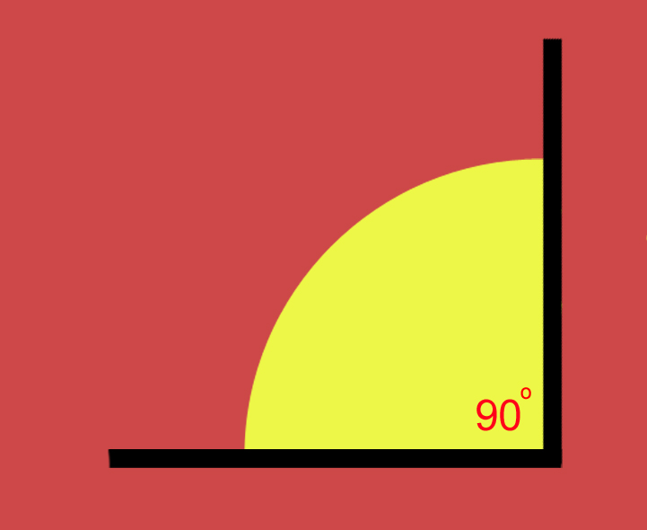 What Are Right Angles : Ks shapes angles the difference between obtuse and acute