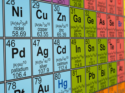 Grades 6 7 and 8 science middle school periodic table periodic table what is it urtaz Gallery
