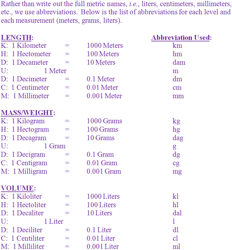 Grades 6, 7 and 8   Math   Middle School   Measurements ...