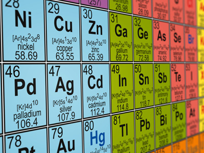 chemistry the periodic table aqa syllabus a