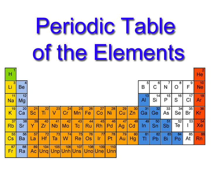 Periodic table tricks for valency no of electron name image gallery hindi periodic table urtaz Choice Image