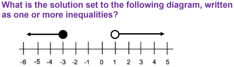 Gcse Linear Inequalities With Greater Than And Less Than Signs