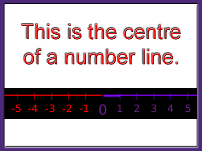 Number Lines and Solution Sets (F)