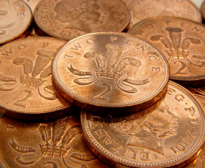 KS1 Money and Value of Coins | Recognition and Combinations