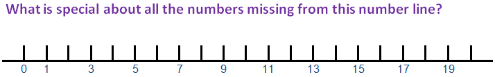 What is special about all the numbers missing from this number line?