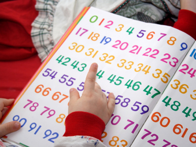 Numbers on a Number Line - Counting on from any Given Number