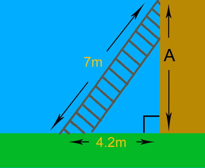 Level 7 8 Shapes Pythagoras 02 also File N2H 2B Energy Levels additionally Facebook Ladder Of Engagement as well Vackar as well . on ladder diagram