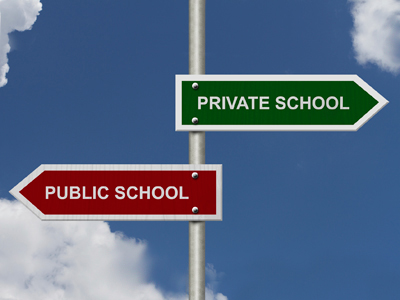 Signpost showing ways to private school and public school