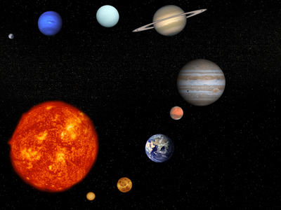 Spanish Easy Review | Science vocabulary the solar system